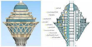 Image result for ظرفیت برج میلاد