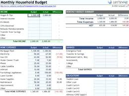 Excel Weekly Budget Template Bi Ms Best 2015 Budge – Rigaud