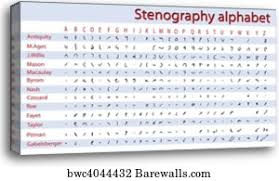Stenography Alphabet Chart Alphabet Image And Picture
