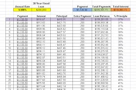 Paying Extra On Mortgage Principal Calculator Mortgage Calculators Extra Payments Radiovkm Tk