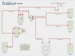 electrical wiring for rv parks illustration of wiring diagram \u2022 Power Antenna Wiring Diagram at Electric Slide Out Wiring Diagram