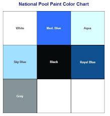 pool paint colorsAstonishing Ideas Pool Paint Colors Marvelous Premium Epoxy