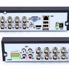 Analog Kamerayı IP kameraya Dönüştürme