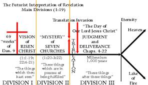 Ancientpath Net Masons Notes Revelation Part 2 Of 4