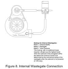 aem tru boost problems page 2 rx7club com mazda rx7 forum Wiring Diagram For A Aem Boost Gauge and cap the other port on the wastegate actuator port 3 is the middle port it is the equivalent of an \