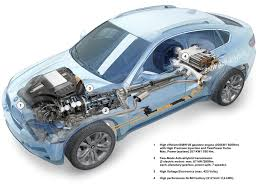 bmw x6 wiring diagram bmw wiring diagrams