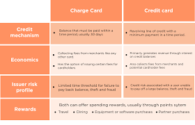 Why Startups Should Use Charge Cards For Credit Cards Brex