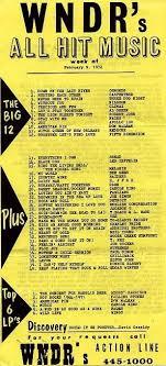 1972 Music Charts Wndr Syracuse Ny 1972 02 09 Radio Surveys In 2019 Music
