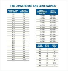 Motorcycle Tire Conversion Chart Inches To Metric