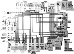 wiring diagram polaris 500 2003 polaris sportsman 500 wiring polaris outlaw 50 wiring diagram at Polaris Outlaw 90 Wiring Diagram