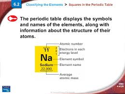 Classifying the Elements ppt download