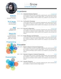 resume tex template smart fancy cv latex template sharelatex online latex editor