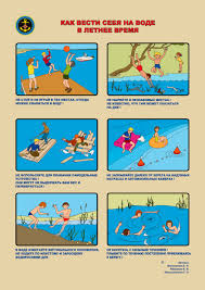 Памятки Основы безопасности на воде Видео Знаки безопасности