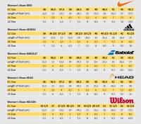 Chasse Shoe Size Chart Puma Size Chart Vs Nike