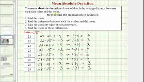 Mean Absolute Deviation Chart Create A Line Plot With A Mean And Mean Absolute Deviation Common Core Math 7 8 Ex 13