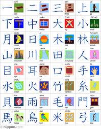 Kanji Chart Getting Started With Kanji Nippon Com