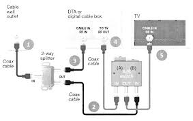 definitely not comcastic comcast modem wiring diagram comcast a b switch instructions