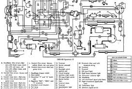 harley davidson wiring harness diagram harley 1977 harley davidson wiring diagram 1977 image about wiring on harley davidson wiring harness diagram