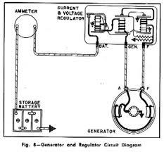 onan rv generator wiring diagram and generator regulator circuit Rv Generator Wiring Diagram onan rv generator wiring diagram and generator regulator circuit diagram for the 1947 chevrolet trucks jpg rv generator wiring diagram generac