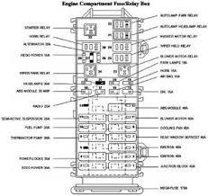 similiar 2002 mercury sable radio fuse keywords starter location 2002 mercury mountaineer wiring engine diagram