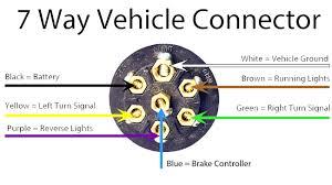 7 way rv plug wiring diagram floralfrocks 4 way trailer wiring at Rv Plug Wiring Diagram