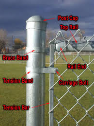 end rail clamp chain link fence. End Rail Clamp Chain Link Fence C