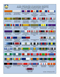 Air Force Awards Chart Air Force Ribbon Chart In Order Www Bedowntowndaytona Com