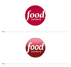food network logo 2013. Beautiful Food Past And Present Logos Food Network In Logo 2013 T