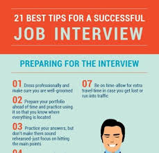 How To Be Successful In A Job Interview 21 Successful Job Interview Tips Infographic E Learning