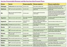 16 Memorable Fever Chart Template