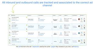 Track Sales Leads Call Tracking A Cost Effective Way To Track Sales Leads And