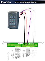 chamberlain garage door safety sensor wiring diagram wirdig chamberlain garage door opener wiring diagram chamberlain
