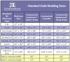 Standard Quilt Sizes Chart: King, Queen, Twin, Crib and More ... & Standard Quilt Sizes Chart: King, Queen, Twin, Crib and More Adamdwight.com