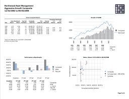 Consulting Charts Charts And Analytics John Norwood Consulting Llc