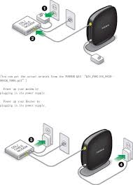 f9k1102v3 n600 db wireless n router user manual belkin belkin router dashboard at Belkin Network Diagram