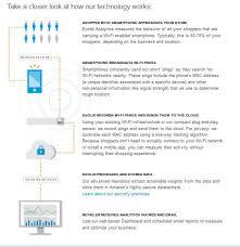 Social Media Marketing Strategy: May 2013