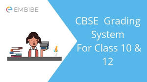 Grading Scale Calculator Chart Cbse Grading System For Class 10 Class 12 Calculating