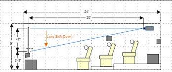 building a home theater part 1 introduction and planning room building a home theater part 1 introduction and planning room layout seating position and projector location basement ideas theater