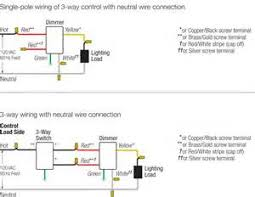lutron maestro led dimmer wiring diagram images led dimmer lutron dimmer switch wiring diagram lutron wiring