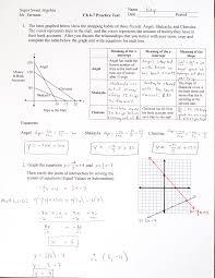 Algebra 1 - Chapter 6-7 Practice Test Solutions
