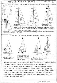 Model Sailboat Design Image Result For Model Yacht Sails Plans Boat Building