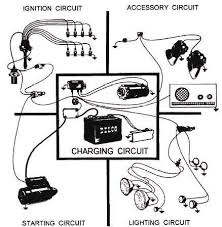 automotive electrical circuits and wiring