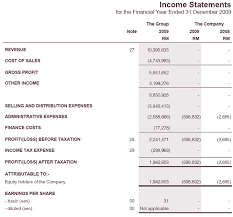 Sample Traditional Income Statement Delectable How Do Malaysian ACE Market Companies Report Comprehensive Income