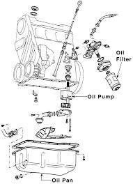 vw pat 1 8t engine diagram • descargar com vw pat 1 8t engine diagram wiring diagram ebook