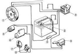 wiring diagrams wiring schematics diagram electrical wiring diagrams on more information about honda cb100 electrical wiring diagram here