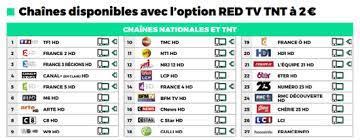 La marque est présente en france métropolitaine. Red Sfr Tv Quelles Sont Les Chaines Disponibles Et A Quel Prix