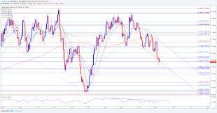 Litecoin Chart Aud Where To Spend Bitcoin Australia Litecoin To Dollar Chart