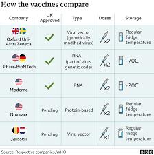 AstraZeneca vaccine: Denmark stops rollout completely - BBC News