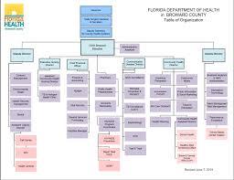 Doh Broward Organizational Chart Florida Department Of