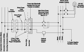 electrical outlet wiring diagram wiring diagrams electrical outlet wiring diagram ac power wiring detailed schematics diagram recreational vehicle wiring diy shore power